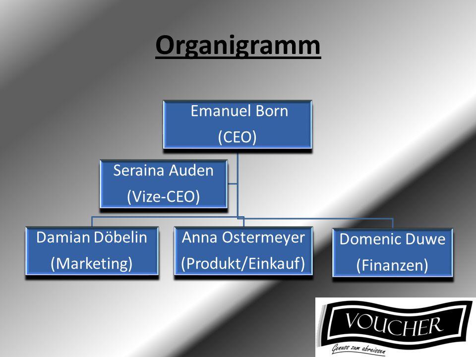 Organigramm Emanuel Born (CEO) Damian Döbelin (Marketing)