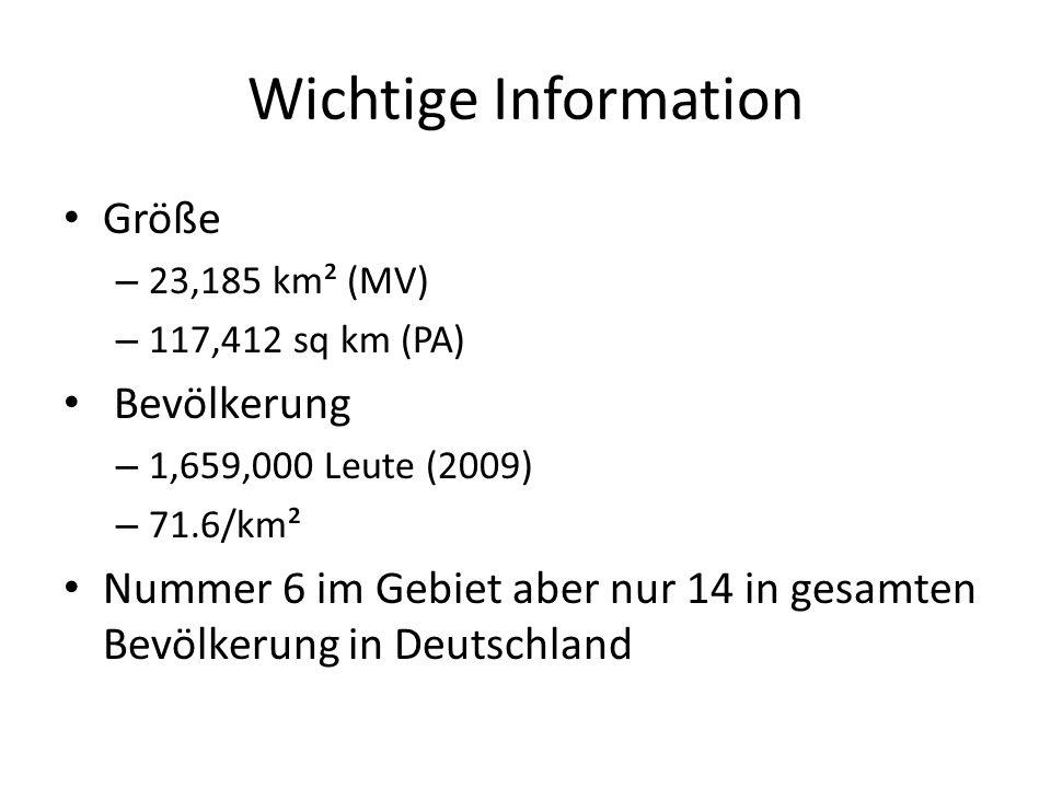 Wichtige Information Größe Bevölkerung