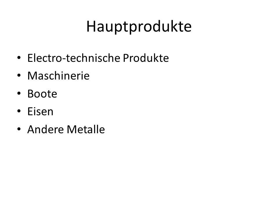 Hauptprodukte Electro-technische Produkte Maschinerie Boote Eisen