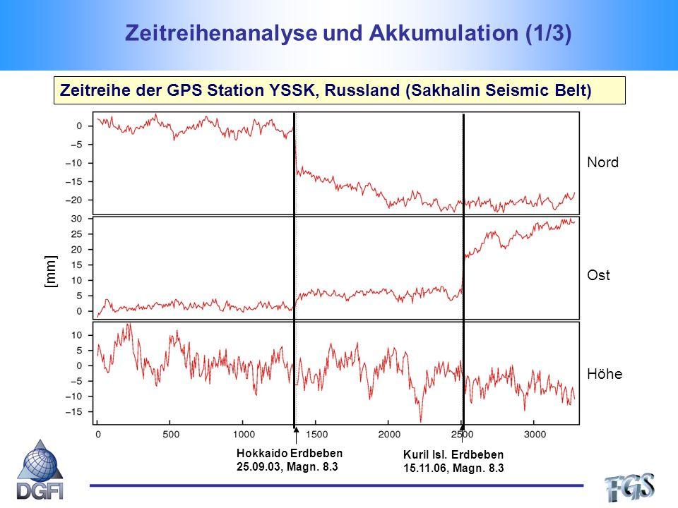 Zeitreihenanalyse und Akkumulation (1/3)