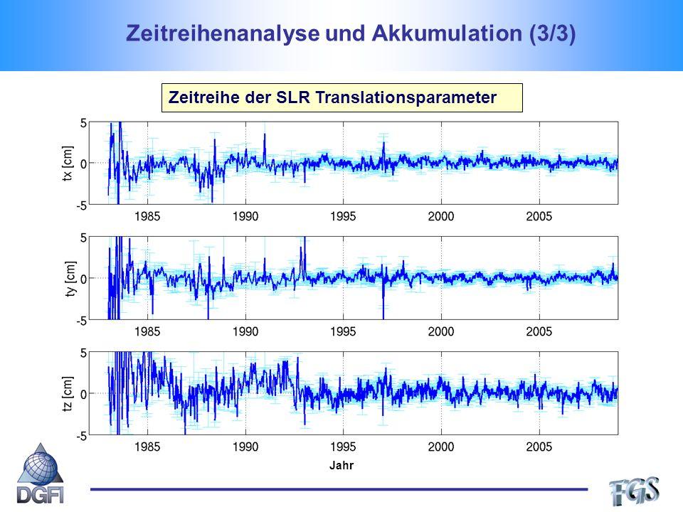 Zeitreihenanalyse und Akkumulation (3/3)