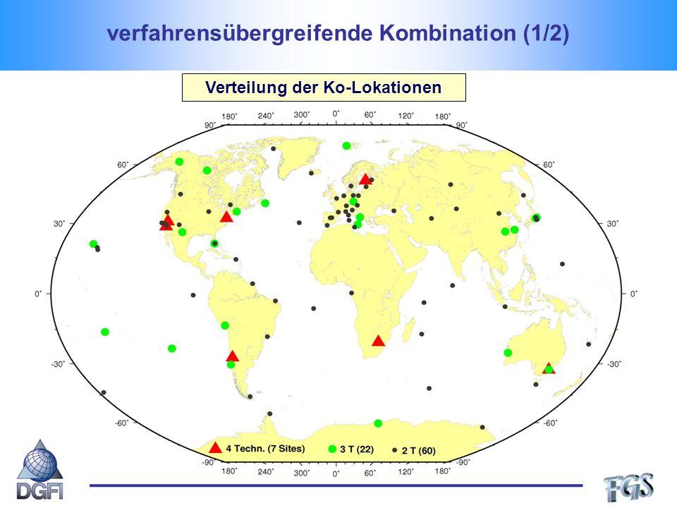 verfahrensübergreifende Kombination (1/2) Verteilung der Ko-Lokationen