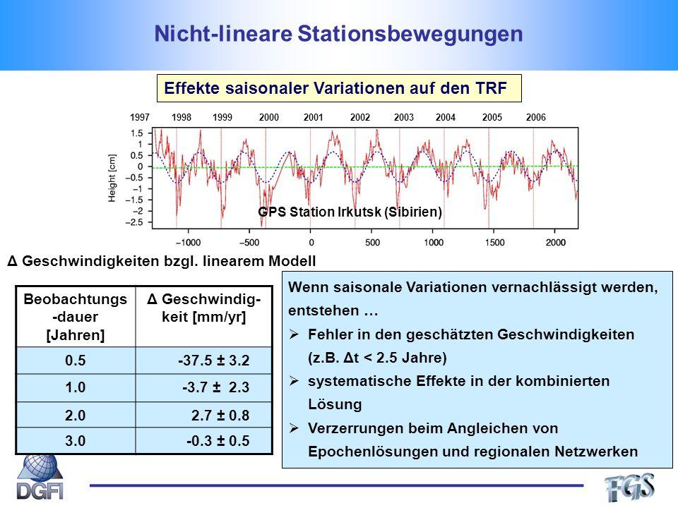 Nicht-lineare Stationsbewegungen