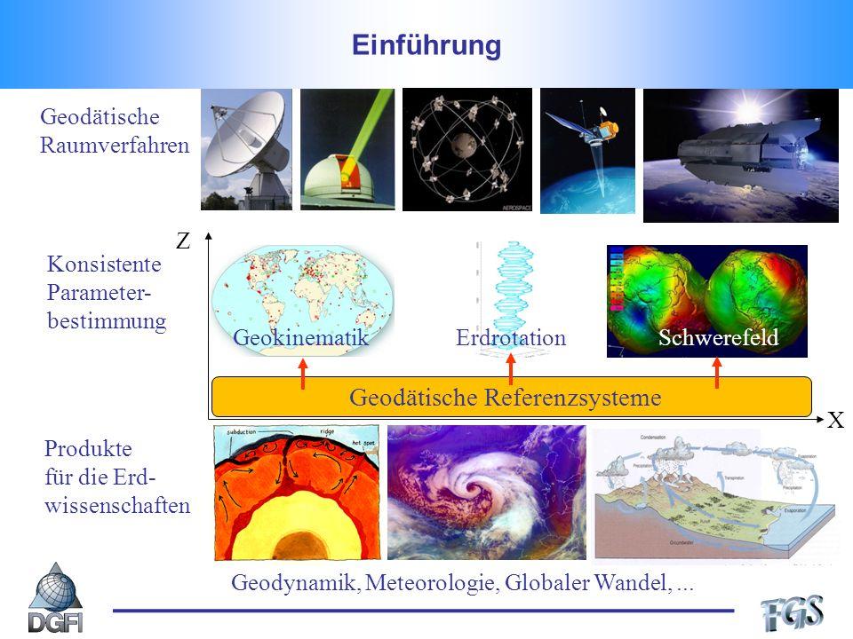 Einführung Geodätische Referenzsysteme Geodätische Raumverfahren Z