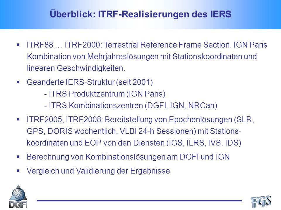 Überblick: ITRF-Realisierungen des IERS