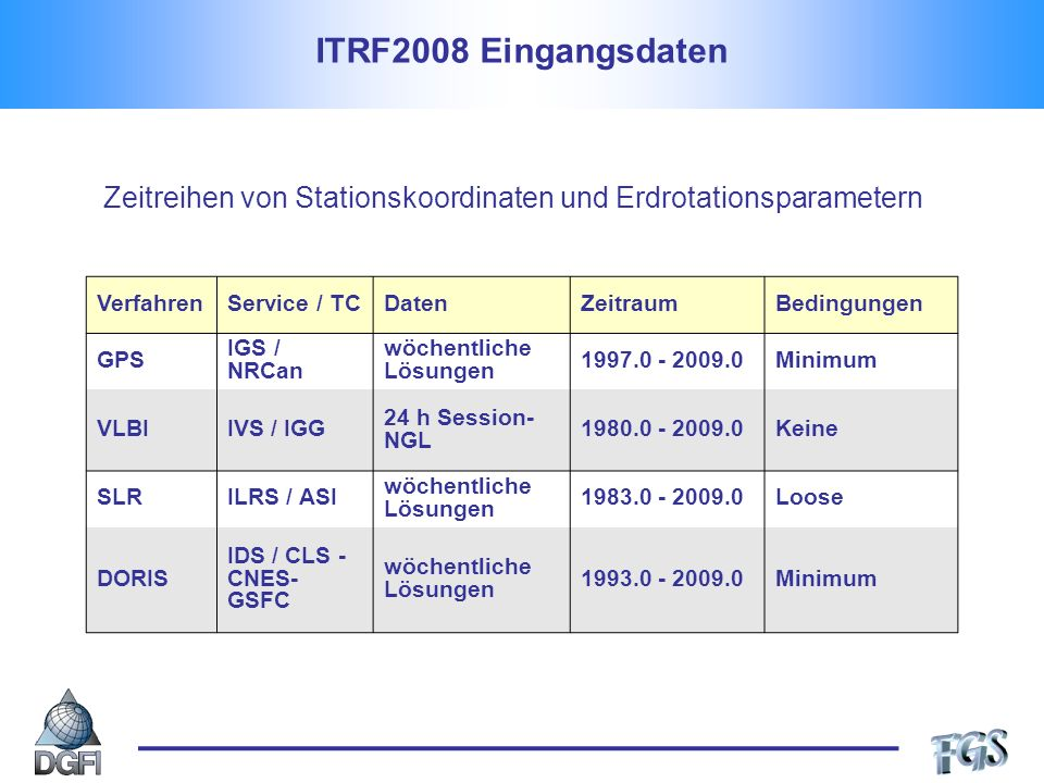 ITRF2008 Eingangsdaten Zeitreihen von Stationskoordinaten und Erdrotationsparametern. Verfahren. Service / TC.