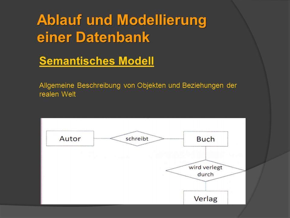 Ablauf und Modellierung einer Datenbank
