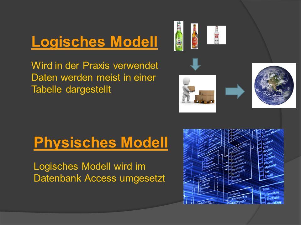 Logisches Modell Physisches Modell Wird in der Praxis verwendet