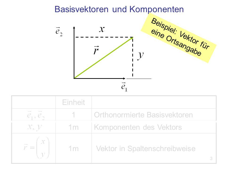 Basisvektoren und Komponenten