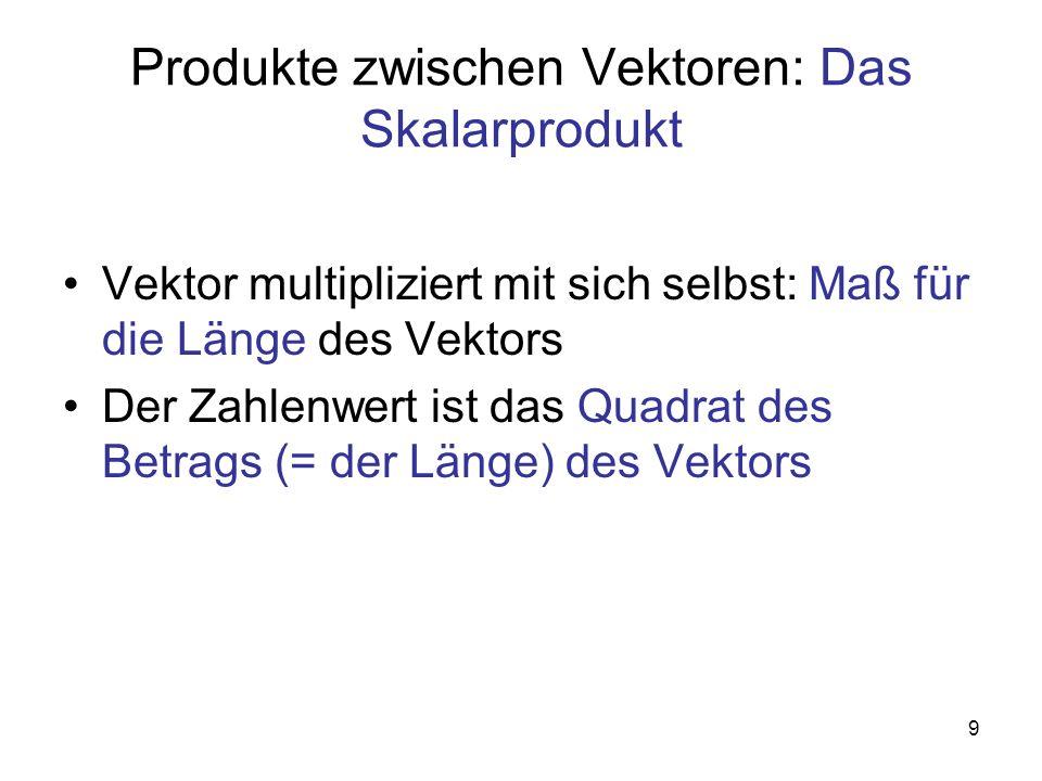Produkte zwischen Vektoren: Das Skalarprodukt