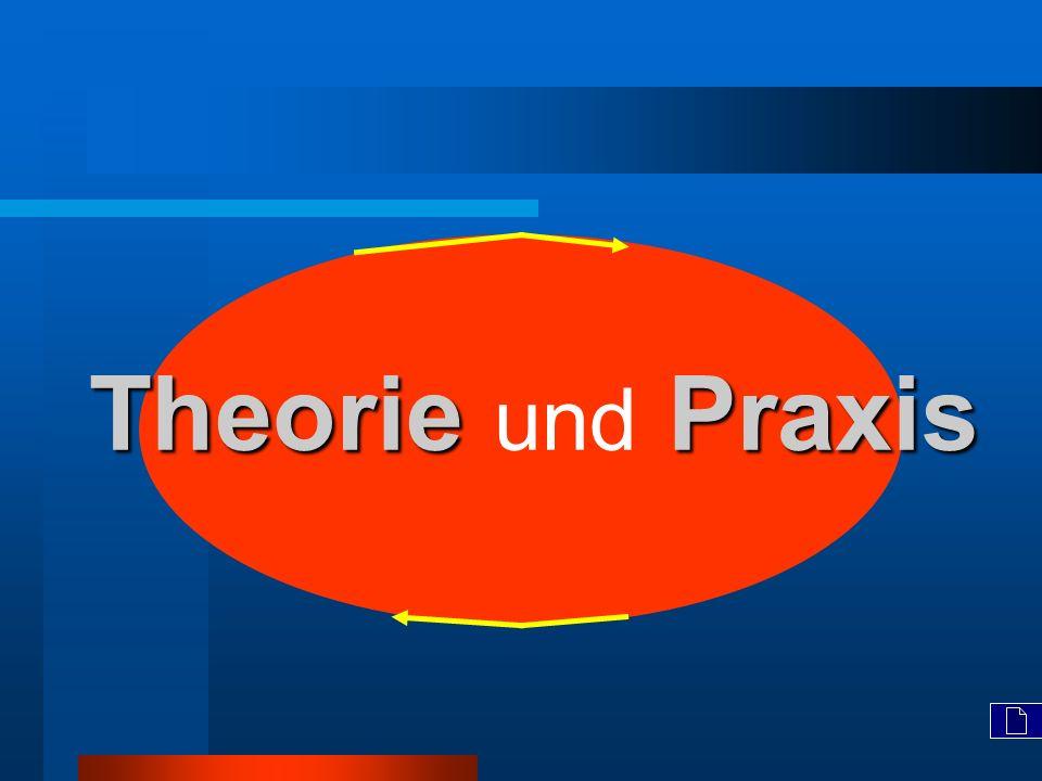 Theorie und Praxis Theorie und Praxis