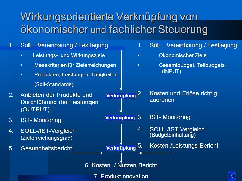 6. Kosten- / Nutzen-Bericht