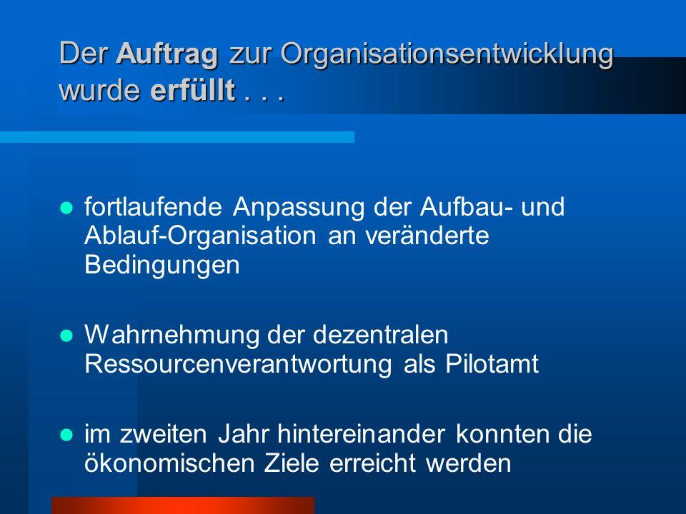 Der Auftrag zur Organisationsentwicklung wurde erfüllt . . .
