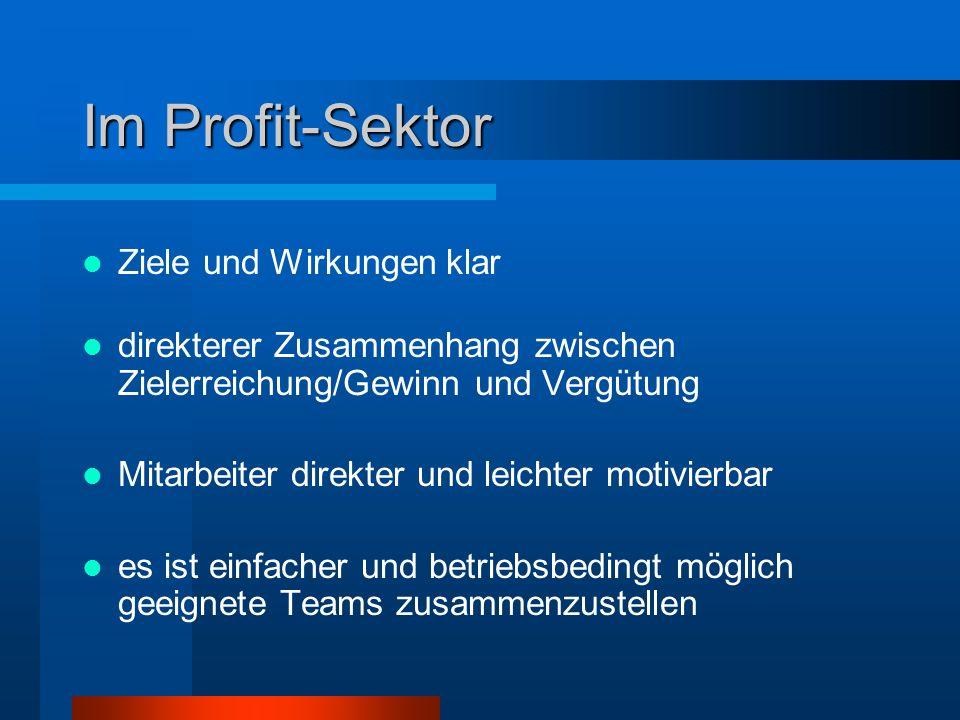 Im Profit-Sektor Ziele und Wirkungen klar