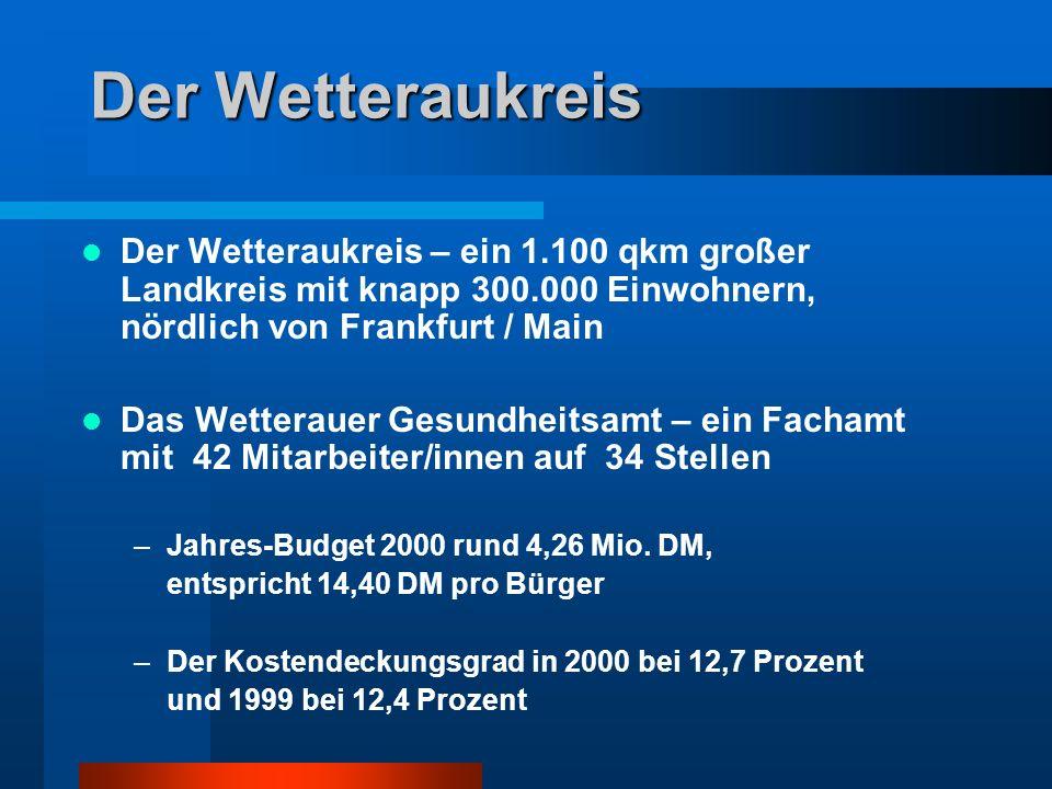Der Wetteraukreis Der Wetteraukreis – ein 1.100 qkm großer Landkreis mit knapp 300.000 Einwohnern, nördlich von Frankfurt / Main.