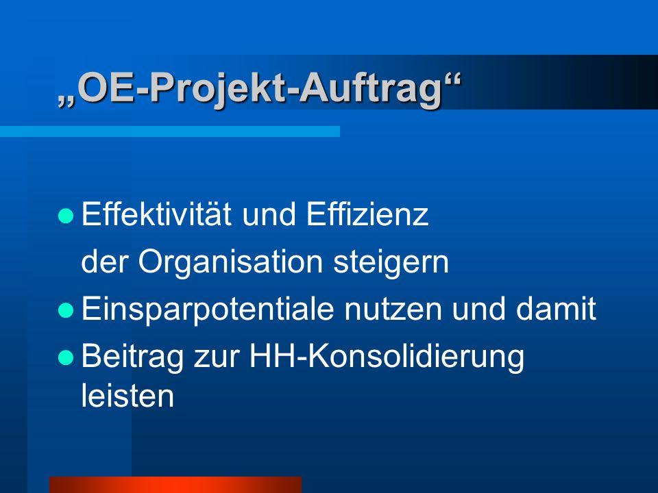 """OE-Projekt-Auftrag"