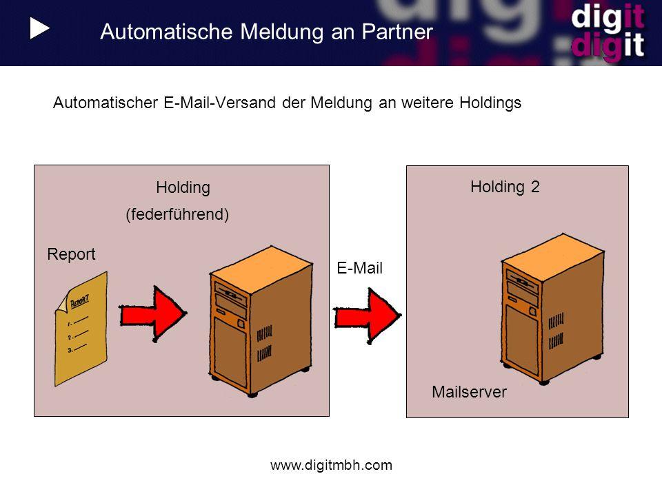 Automatische Meldung an Partner