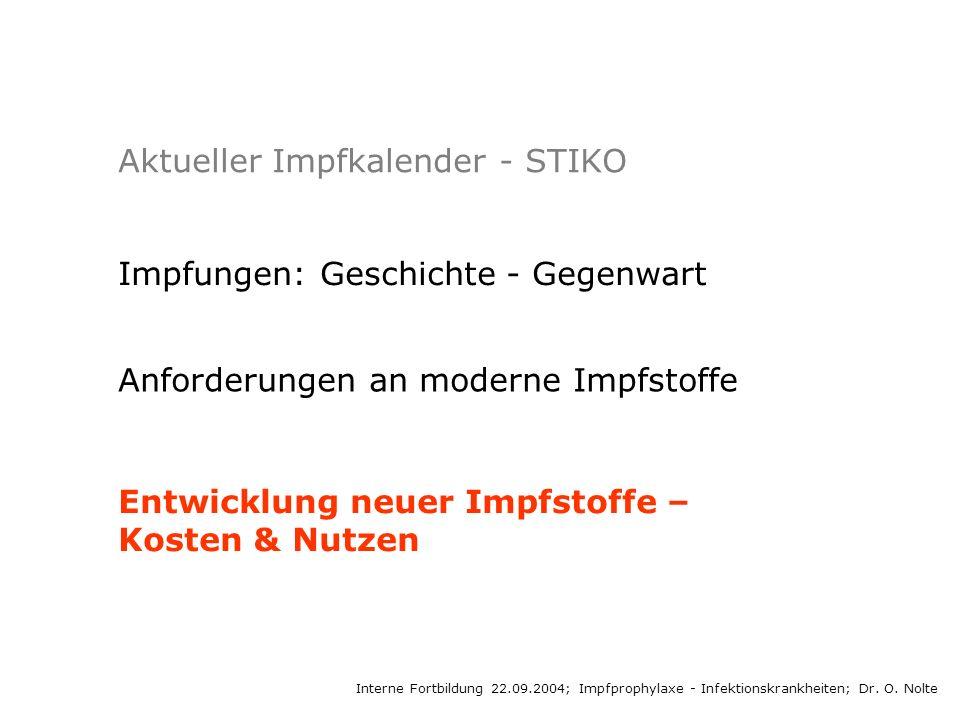 Aktueller Impfkalender - STIKO