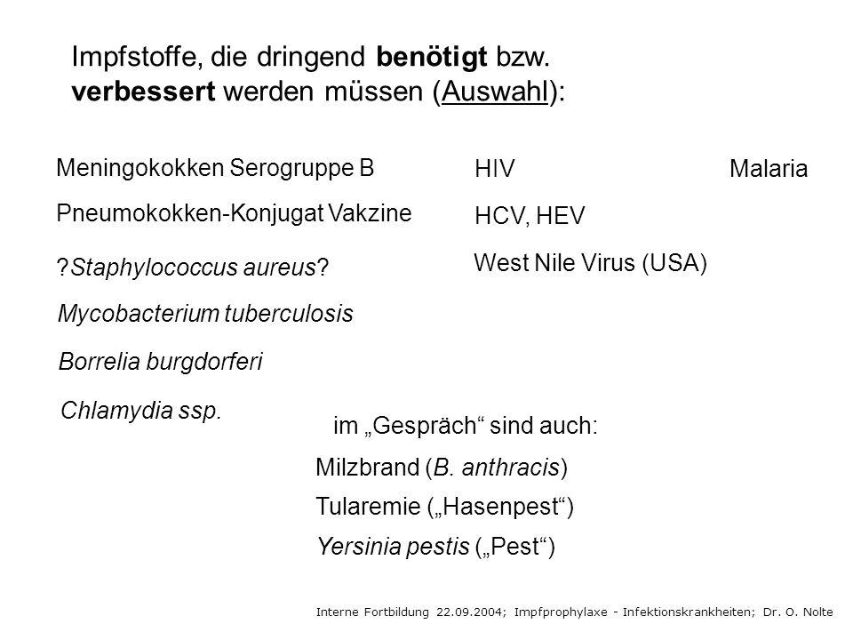 Impfstoffe, die dringend benötigt bzw