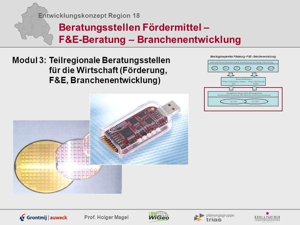 Beratungsstellen Fördermittel – F&E-Beratung – Branchenentwicklung