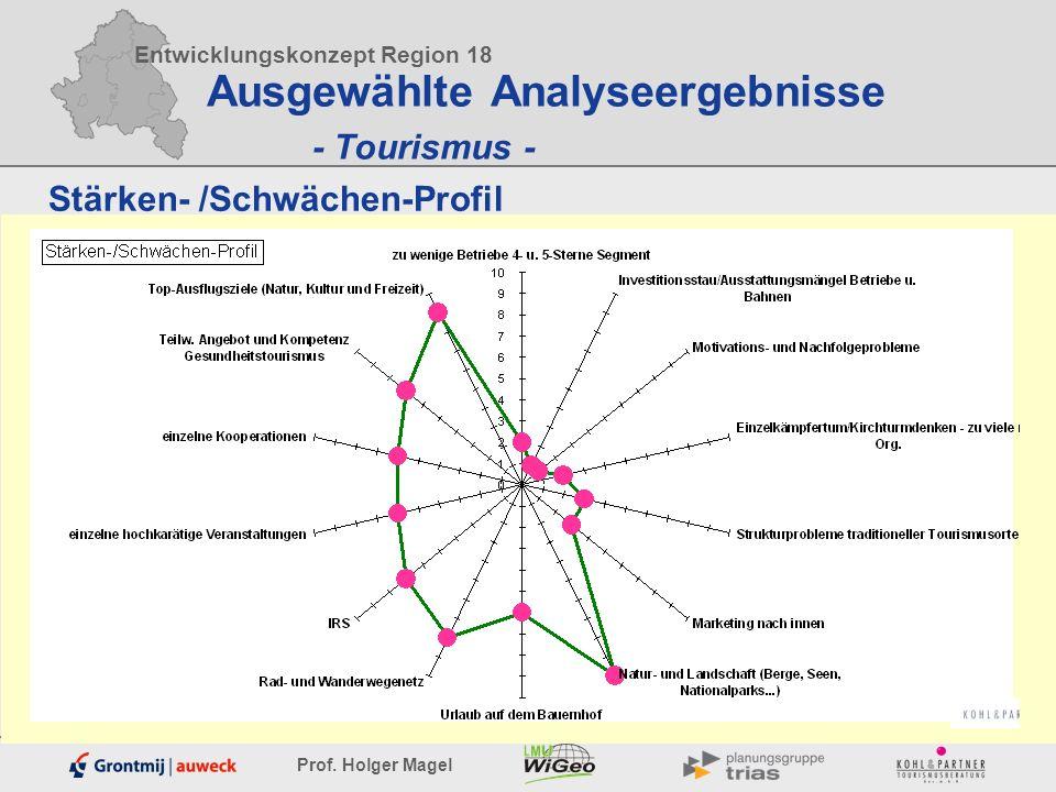 Ausgewählte Analyseergebnisse - Tourismus -