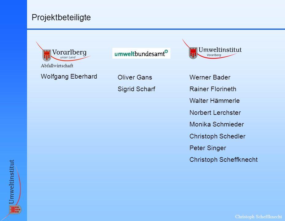 Projektbeteiligte Wolfgang Eberhard Oliver Gans Sigrid Scharf
