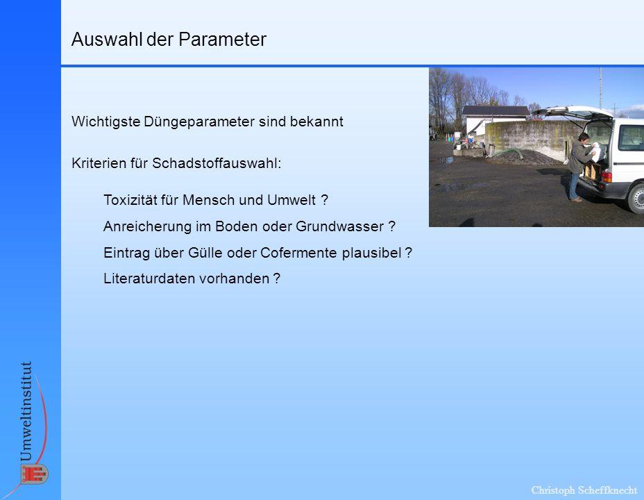 Auswahl der Parameter Wichtigste Düngeparameter sind bekannt