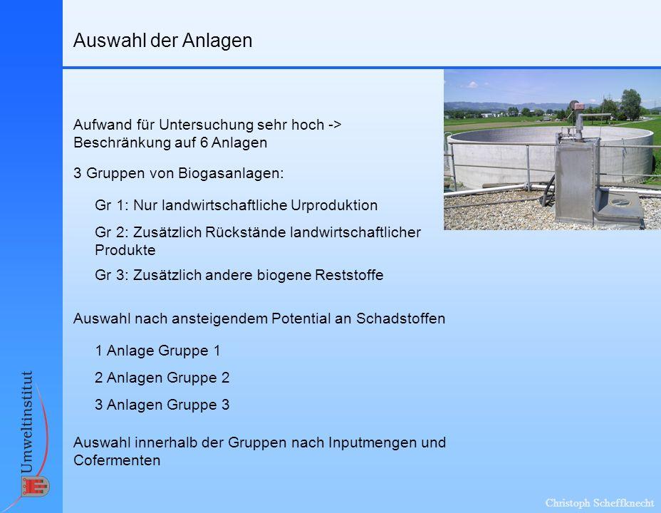 Auswahl der Anlagen Aufwand für Untersuchung sehr hoch -> Beschränkung auf 6 Anlagen. 3 Gruppen von Biogasanlagen: