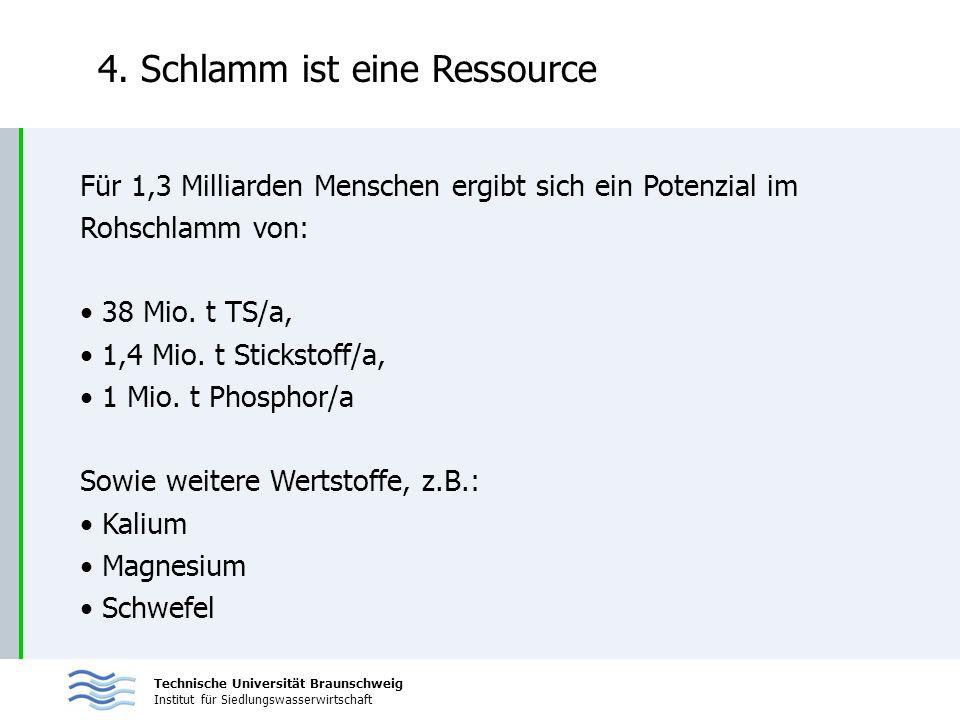 4. Schlamm ist eine Ressource