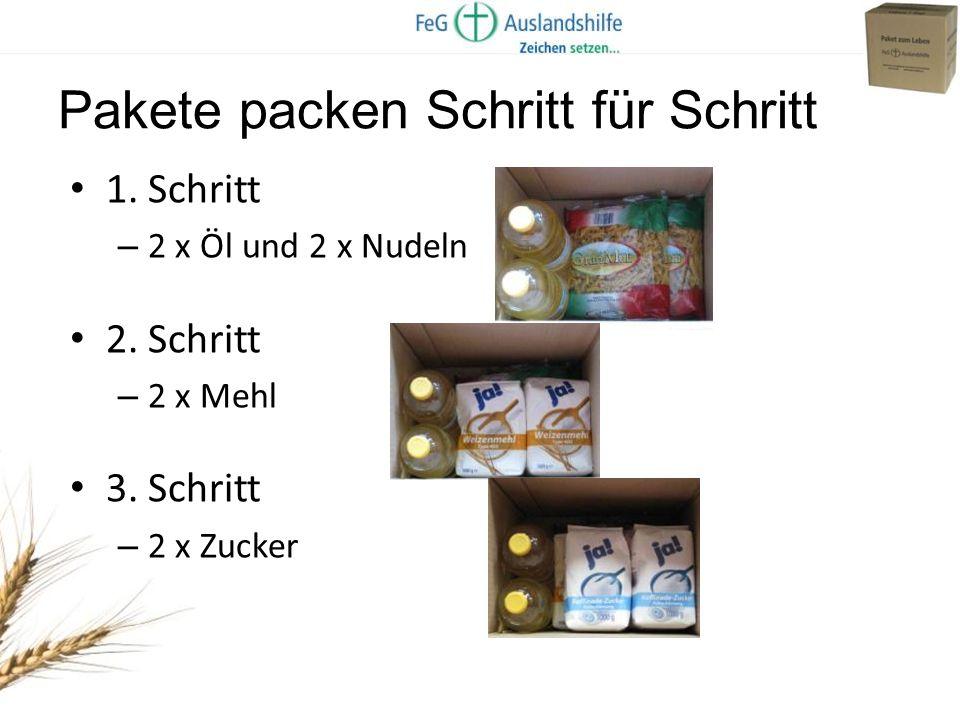 Pakete packen Schritt für Schritt