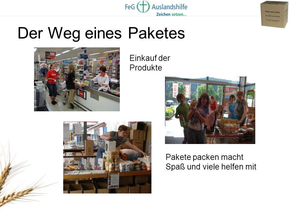 Der Weg eines Paketes Einkauf der Produkte