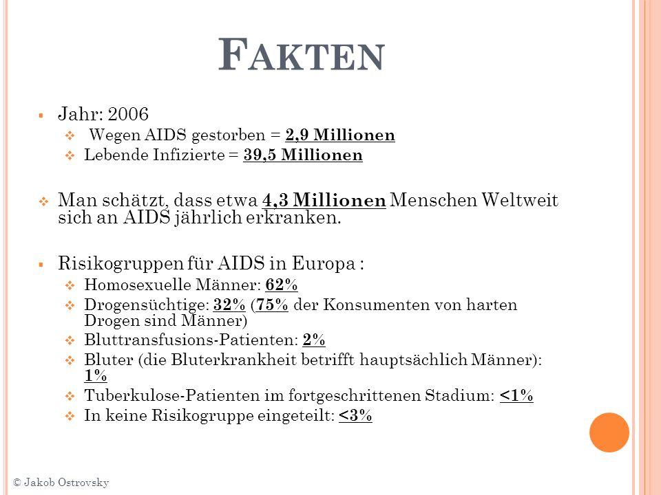 Fakten Jahr: 2006. Wegen AIDS gestorben = 2,9 Millionen. Lebende Infizierte = 39,5 Millionen.