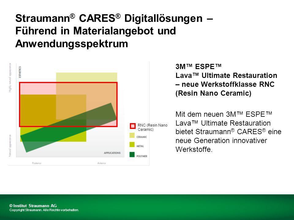 Straumann® CARES® Digitallösungen – Führend in Materialangebot und Anwendungsspektrum