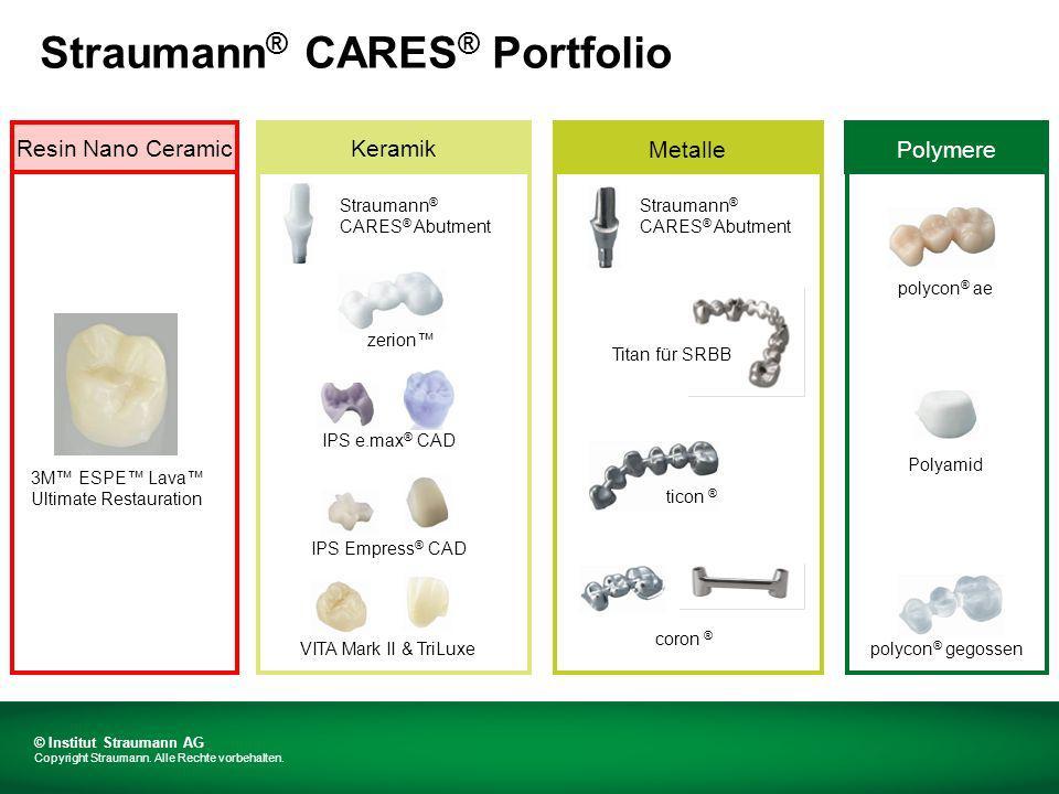 Straumann® CARES® Portfolio