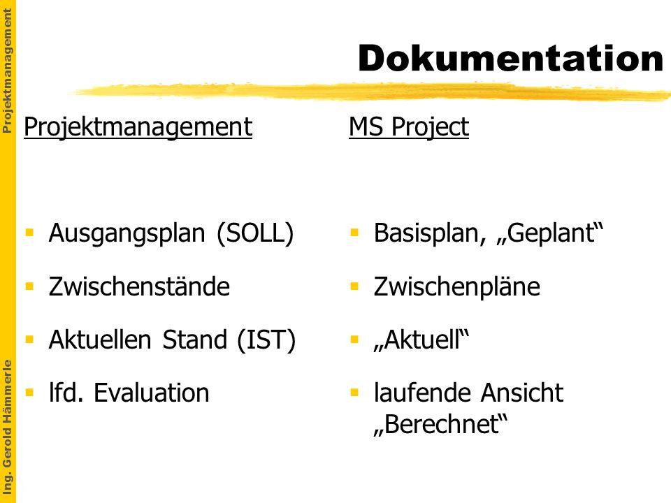 Dokumentation Projektmanagement Ausgangsplan (SOLL) Zwischenstände