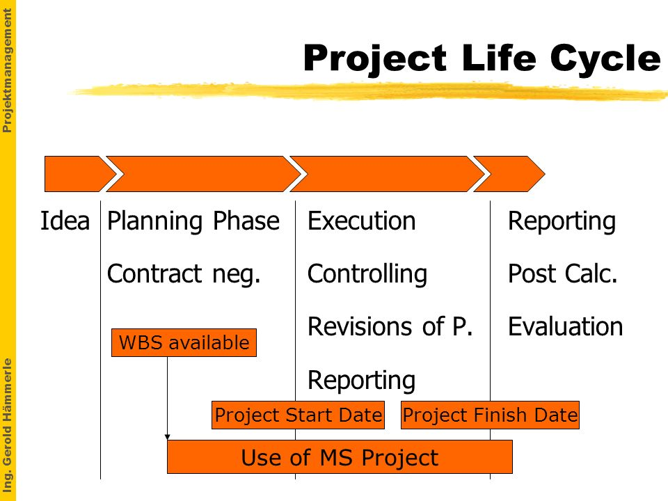 Project Life Cycle Idea Planning Phase Execution Reporting