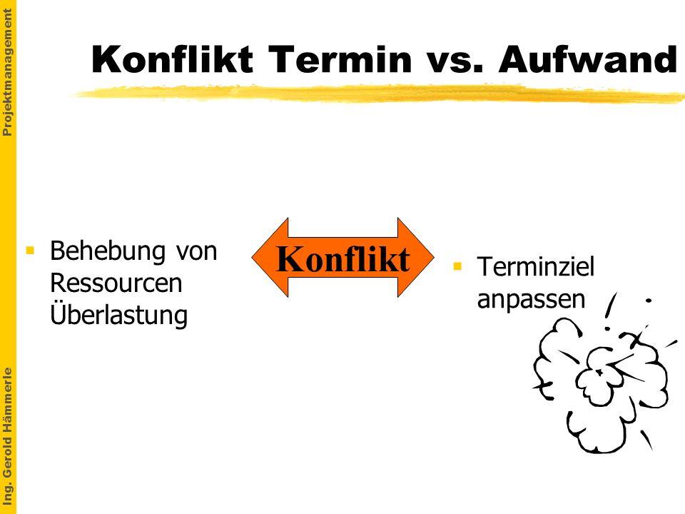 Konflikt Termin vs. Aufwand