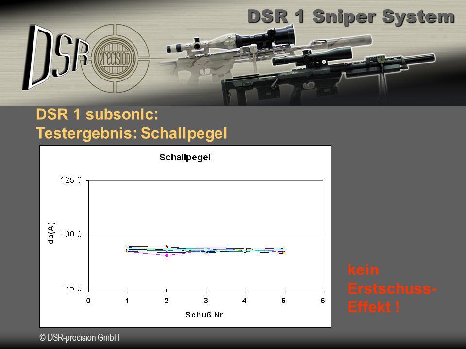 DSR 1 subsonic: Testergebnis: Schallpegel