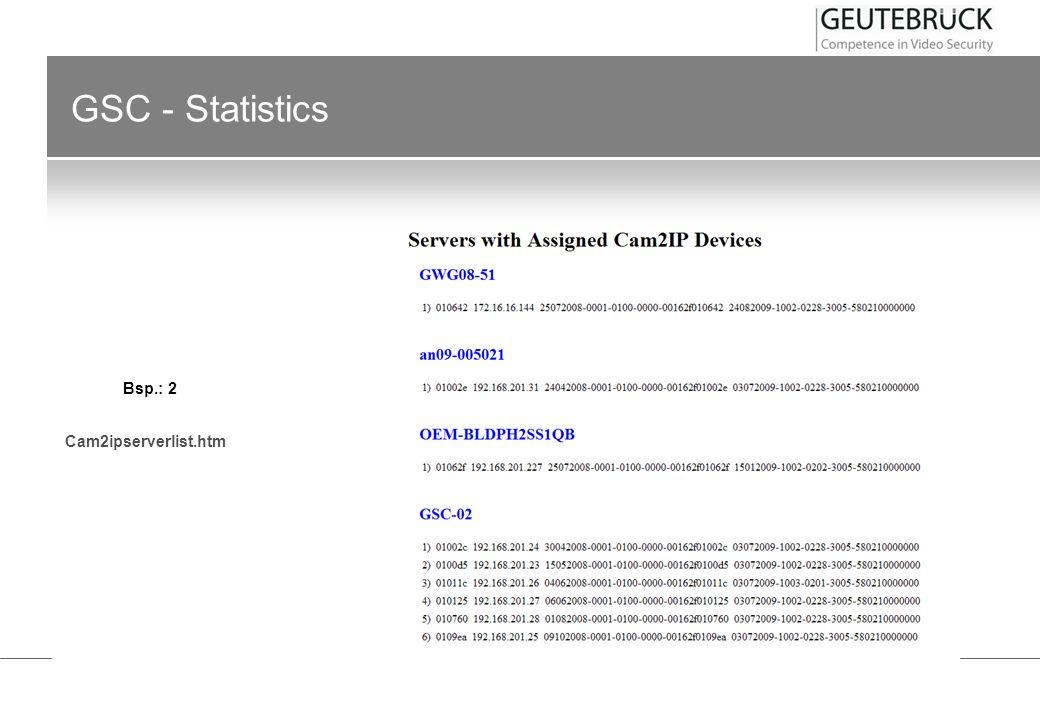 GSC - Statistics Bsp.: 2 Cam2ipserverlist.htm