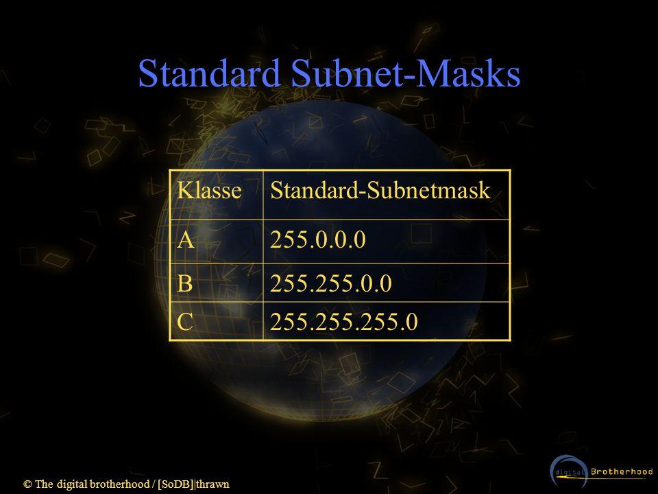 Standard Subnet-Masks