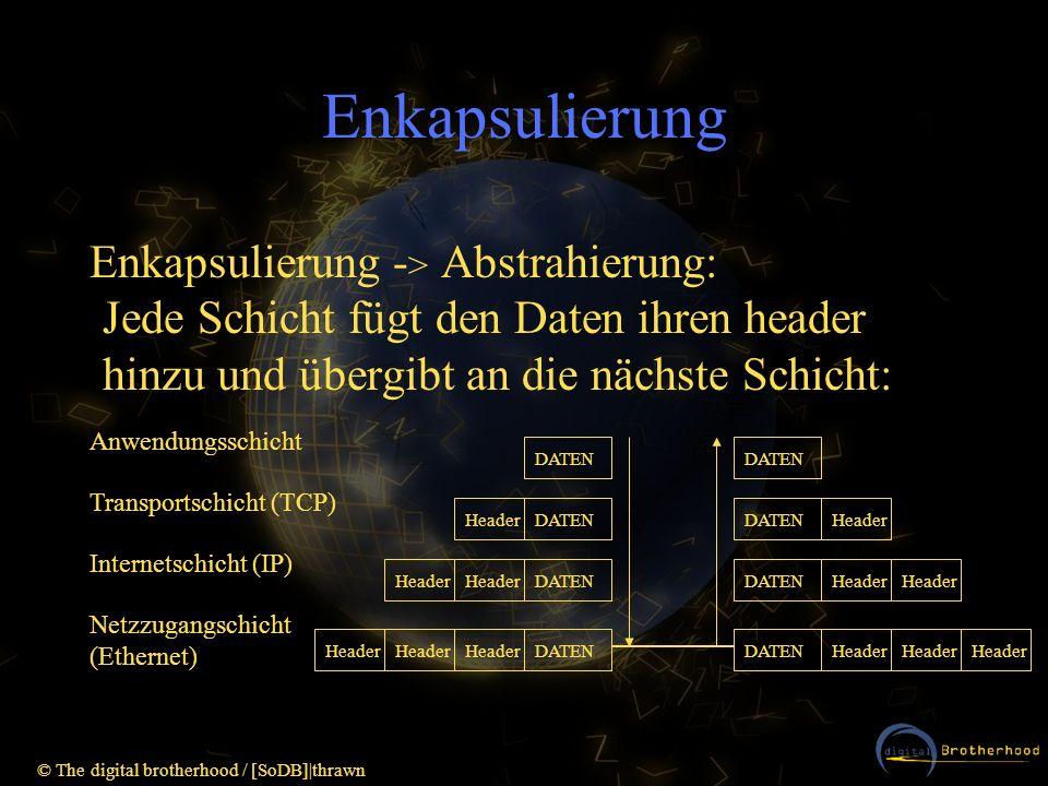 EnkapsulierungEnkapsulierung -> Abstrahierung: Jede Schicht fügt den Daten ihren header hinzu und übergibt an die nächste Schicht: