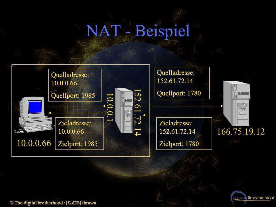 NAT - BeispielQuelladresse: 152.61.72.14. Quellport: 1780. Quelladresse: 10.0.0.66. Quellport: 1985.
