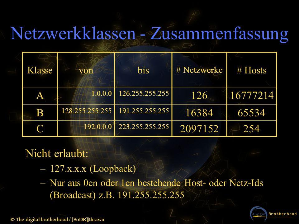 Netzwerkklassen - Zusammenfassung