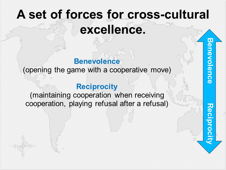 A set of forces for cross-cultural excellence.