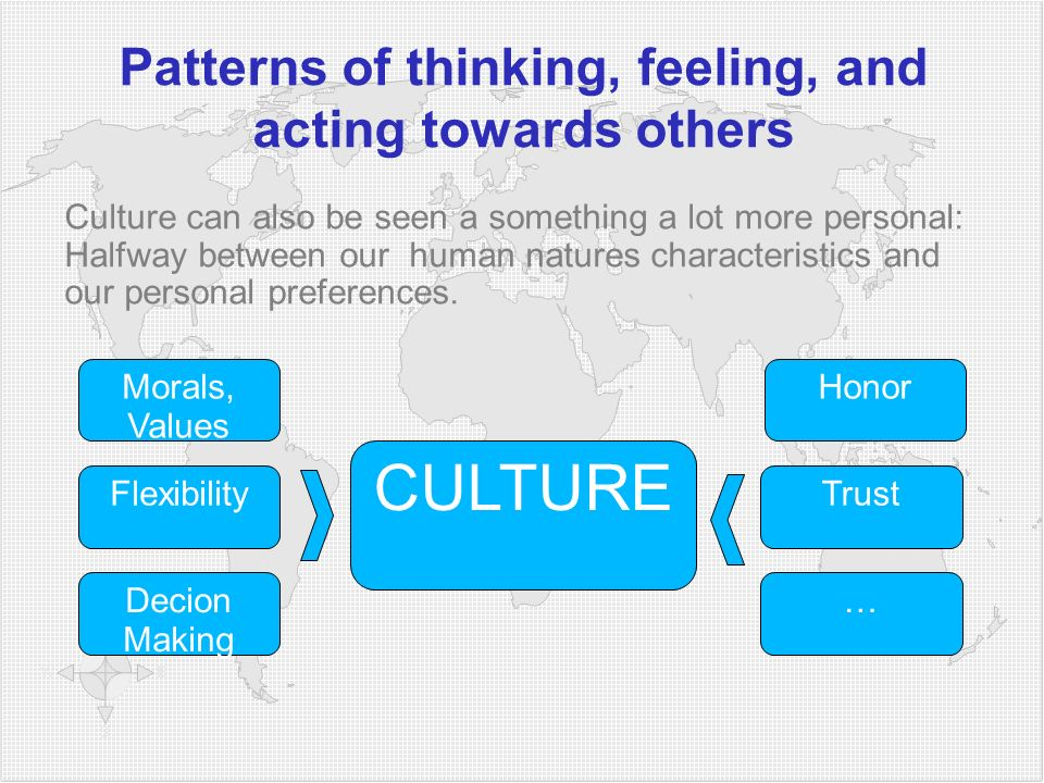 Patterns of thinking, feeling, and acting towards others