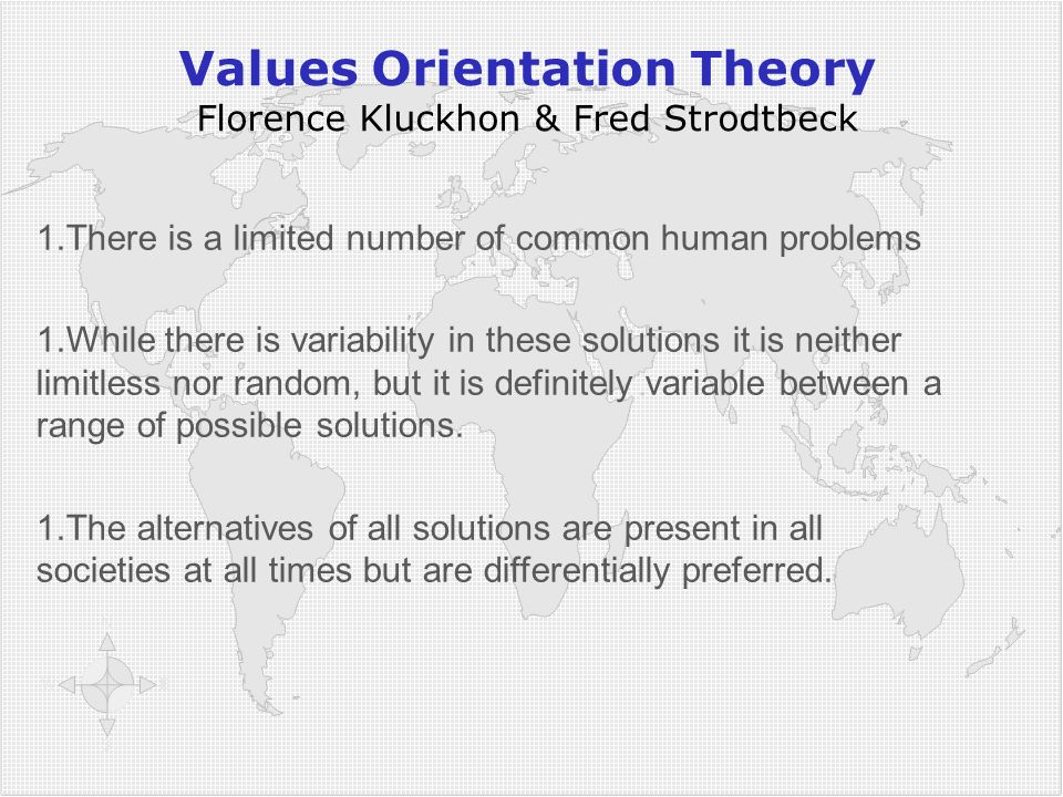 Values Orientation Theory