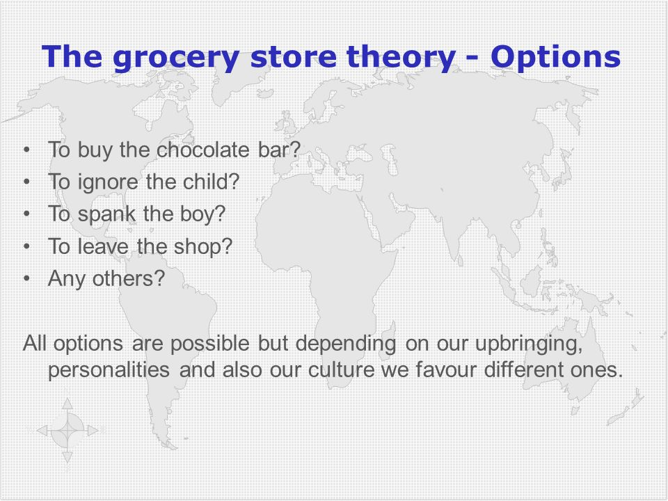 The grocery store theory - Options