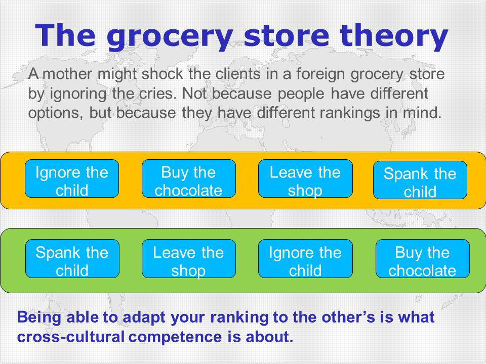 The grocery store theory
