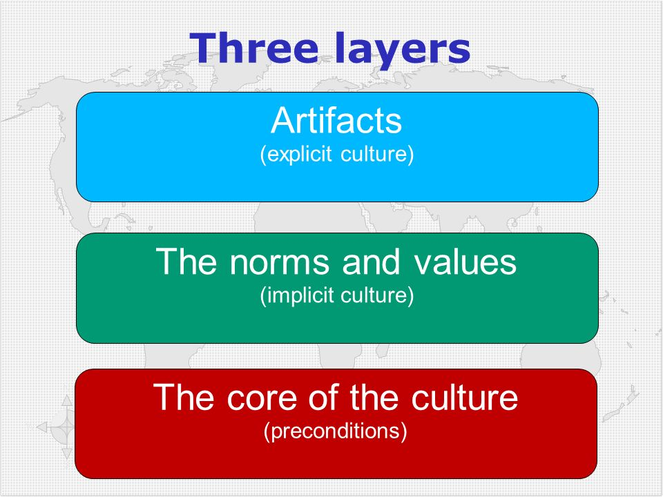 Three layers Artifacts The norms and values The core of the culture