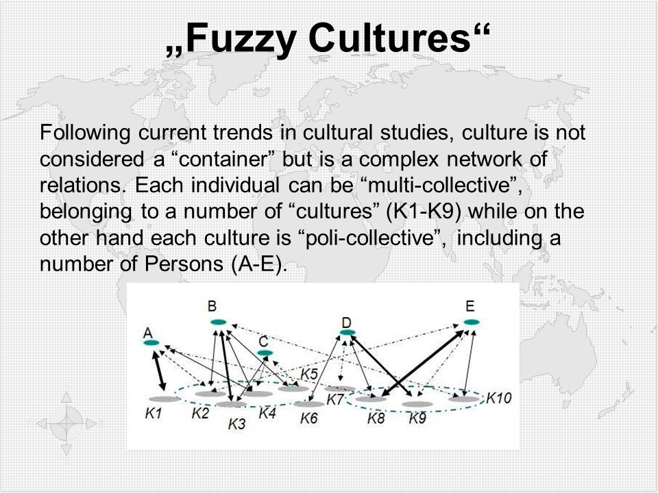"""Fuzzy Cultures"